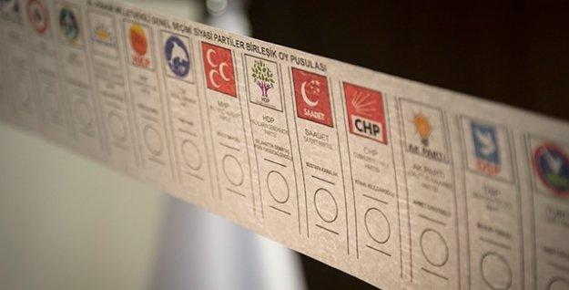 İstanbul seçimlerine iptal başvurusu