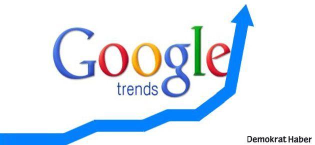 2013'te Google'da en çok aranan kelimeler