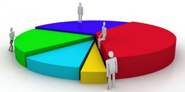 Avrasya Kamu Araştırma Şirketi'nin seçim anketi: 'HDP yüzde 14.58 oy ile üçüncü parti'