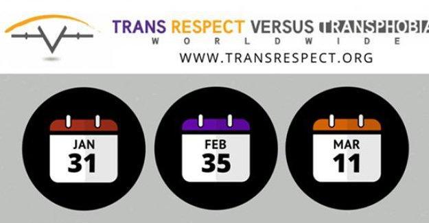 70 Günde 77 Trans öldürüldü