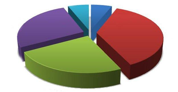 Metropoll'un anketine göre halk 'başkanlık' için ne diyor?