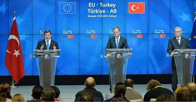 """""""Türkiye Avrupa'nın dostu değil, tavrı şantaj"""""""