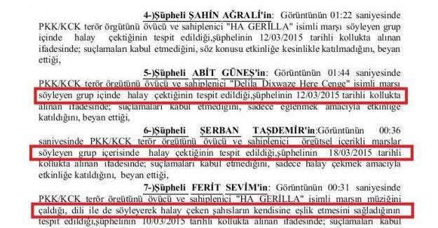 Kürtçe şarkıda halay çeken öğrencilere hapis istemi