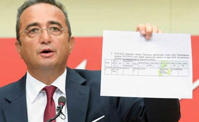 CHP: Başkanlık diye bir kurum yok, 'Başkanlık Güvenlik Kurumu' oluşturuldu