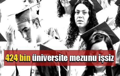 424 bin üniversite mezunu işsiz
