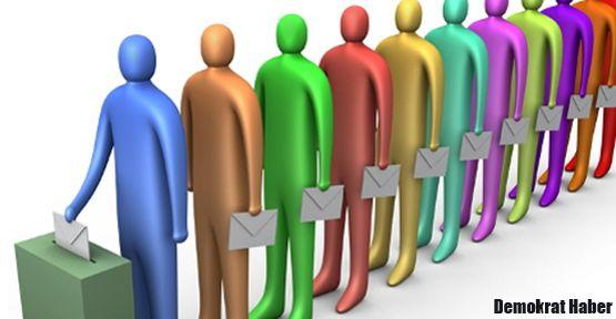 AK Parti, CHP, MHP ve BDP'nin son oy oranları