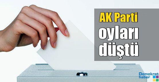 AK Parti oyları düştü