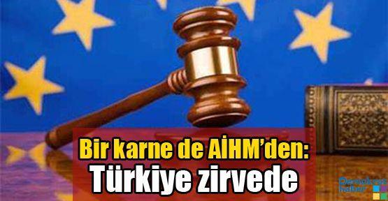 Bir karne de AİHM'den: Türkiye zirvede