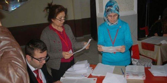 CHP'de 5 ilde ön seçim tamamlandı: İşte partinin ilk adayları