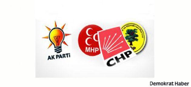 En genç parti BDP; en yaşlı parti ise CHP
