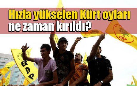Hızla yükselen Kürt oyları ne zaman kırıldı