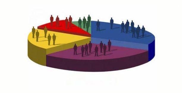 İşte AKP'nin anketinde seçim sonuçları