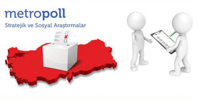 MetroPOLL'ün son anketi açıklandı: İşte partilerin oy oranları