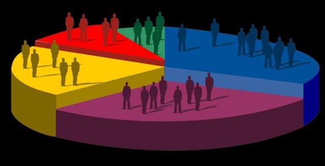 ORC'nin son seçim anketinde partilerin oy oranı