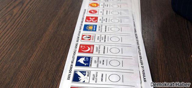 Oy pusulasında hangi parti kaçıncı sırada?