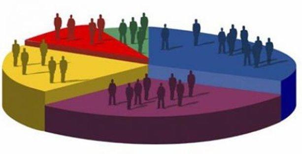 Son seçim anketinde partilerin oy oranı