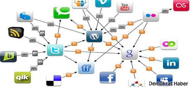 Sosyal medyadaki haklarımız