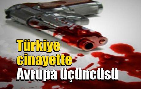 Türkiye cinayette Avrupa üçüncüsü
