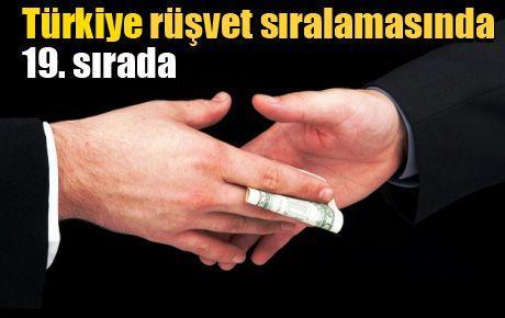 Türkiye rüşvet sıralamasında 19. sırada