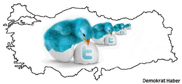 Türkiye Twitter'da dünya şampiyonu