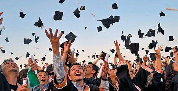 Türkiye'den 6 üniversite dünyanın en iyileri listesinde