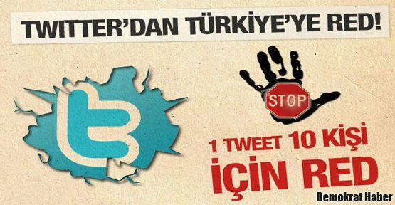 Twitter'dan Türkiye'nin sansür talebine red!